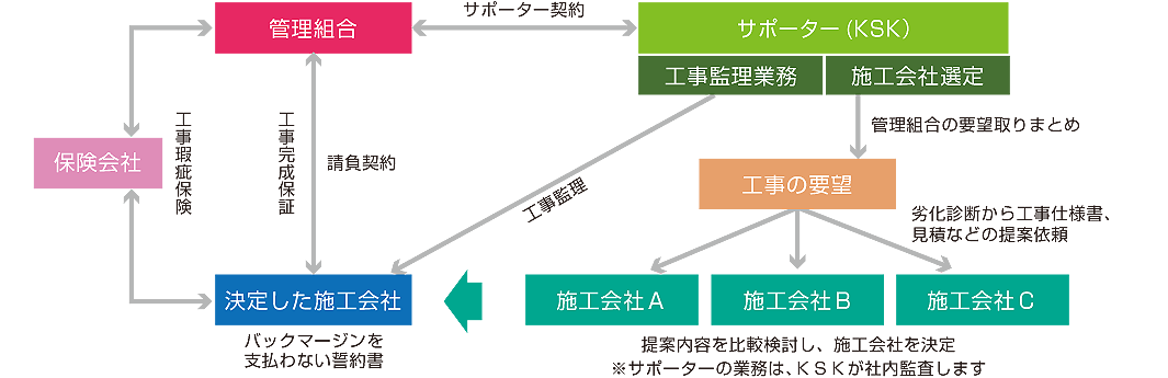 proposal01_03.png
